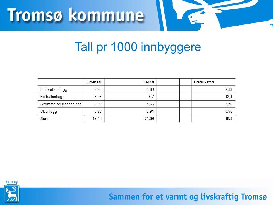 Tall pr 1000 innbyggere TromsøBodø Fredrikstad Flerbruksanlegg2,232,83 2,33 Fotballanlegg8,968,7 12,1 Svømme og badeanlegg2,995,66 3,56 Skianlegg3,283,91 0,96 Sum17,4621,09 18,9