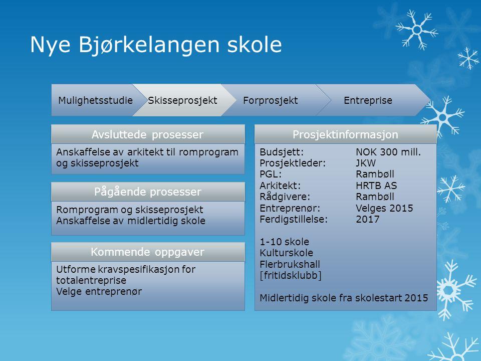 Entreprise Nye Bjørkelangen skole Pågående prosesser Romprogram og skisseprosjekt Anskaffelse av midlertidig skole Kommende oppgaver Utforme kravspesi