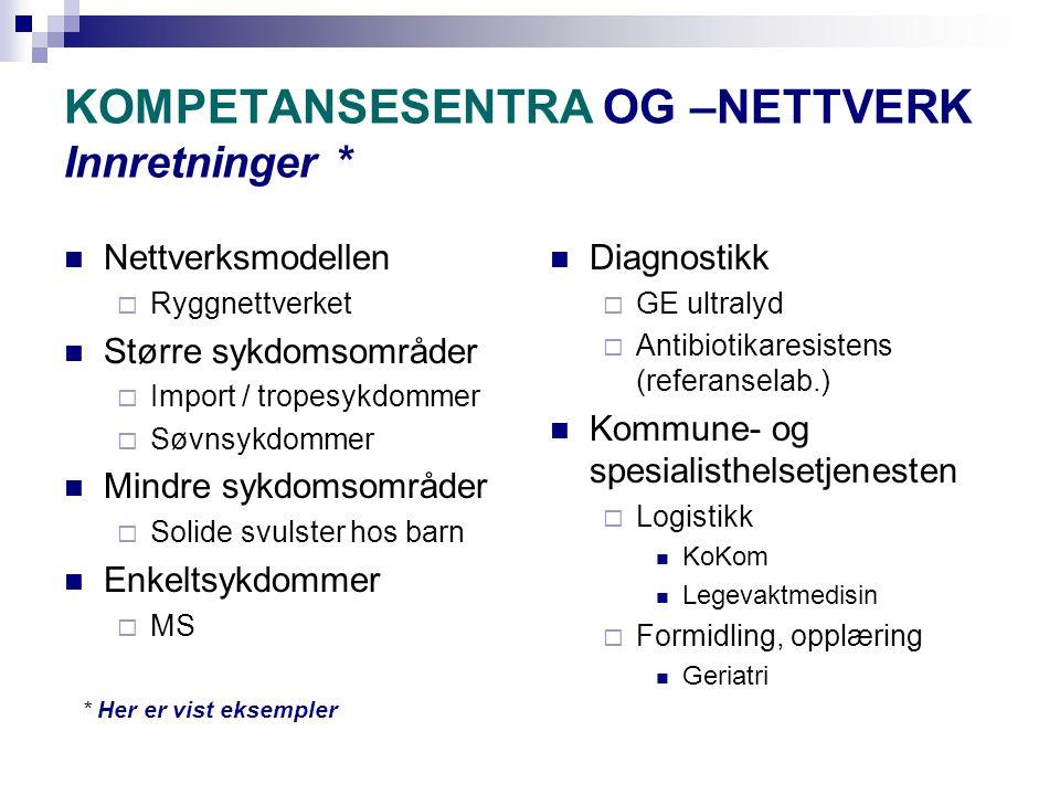 KOMPETANSESENTRA OG –NETTVERK Innretninger * Nettverksmodellen  Ryggnettverket Større sykdomsområder  Import / tropesykdommer  Søvnsykdommer Mindre