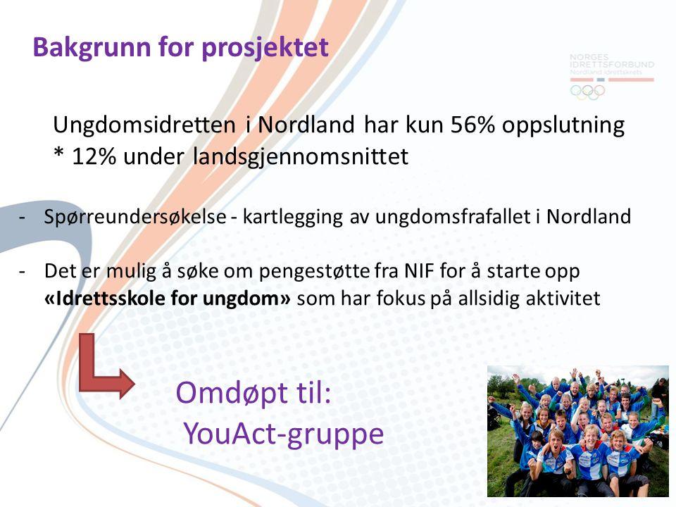 Bakgrunn for prosjektet Ungdomsidretten i Nordland har kun 56% oppslutning * 12% under landsgjennomsnittet -Spørreundersøkelse - kartlegging av ungdom