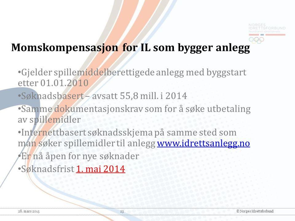 28. mars 2015 23© Norges Idrettsforbund Gjelder spillemiddelberettigede anlegg med byggstart etter 01.01.2010 Søknadsbasert – avsatt 55,8 mill. i 2014