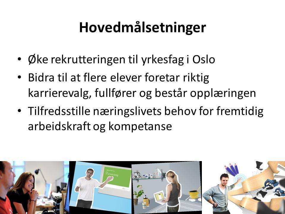 Hovedmålsetninger Øke rekrutteringen til yrkesfag i Oslo Bidra til at flere elever foretar riktig karrierevalg, fullfører og består opplæringen Tilfredsstille næringslivets behov for fremtidig arbeidskraft og kompetanse