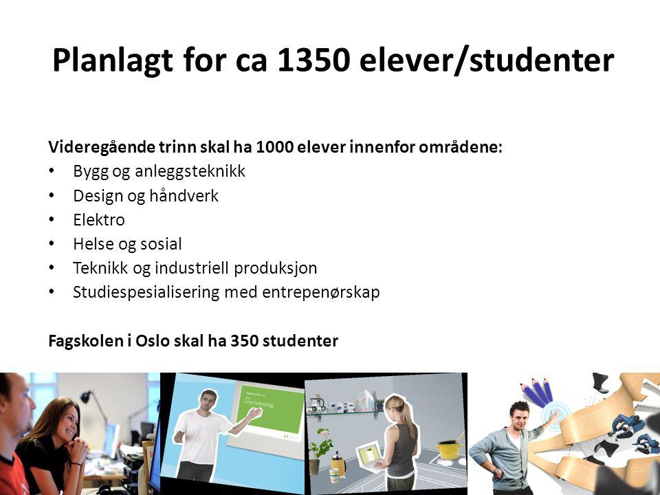 Planlagt for ca 1350 elever/studenter Videregående trinn skal ha 1000 elever innenfor områdene: Bygg og anleggsteknikk Design og håndverk Elektro Helse og sosial Teknikk og industriell produksjon Studiespesialisering med entrepenørskap Fagskolen i Oslo skal ha 350 studenter