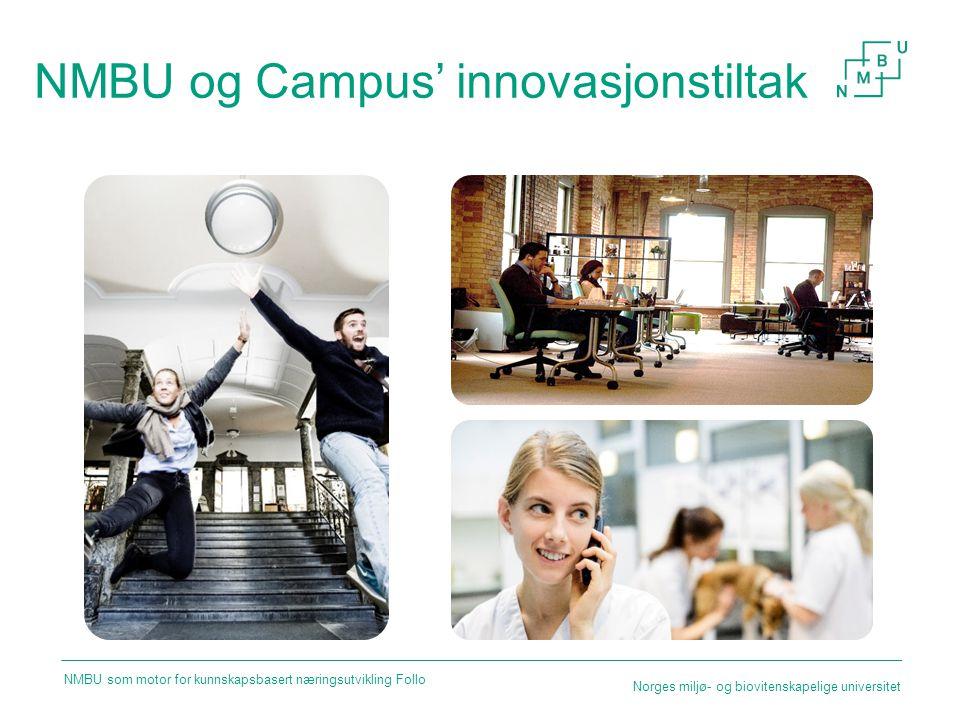 NMBU og Campus' innovasjonstiltak Norges miljø- og biovitenskapelige universitet NMBU som motor for kunnskapsbasert næringsutvikling Follo