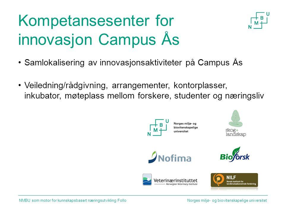 Kompetansesenter for innovasjon Campus Ås Samlokalisering av innovasjonsaktiviteter på Campus Ås Veiledning/rådgivning, arrangementer, kontorplasser,