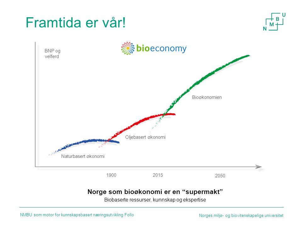 """BNP og velferd Naturbasert økonomi Oljebasert økonomi Bioøkonomien Framtida er vår! 19002015 2050 Norge som bioøkonomi er en """"supermakt"""" Biobaserte re"""