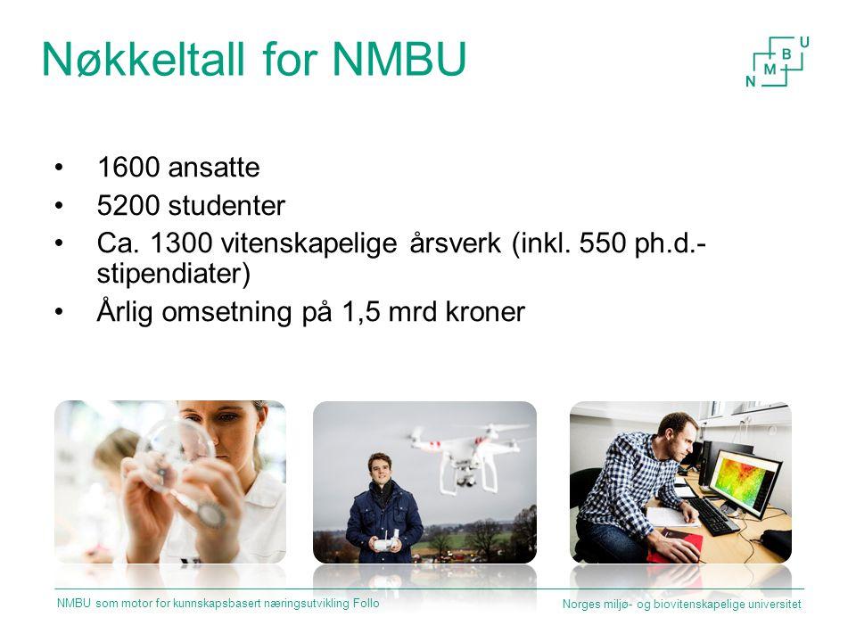 Nøkkeltall for NMBU 1600 ansatte 5200 studenter Ca. 1300 vitenskapelige årsverk (inkl. 550 ph.d.- stipendiater) Årlig omsetning på 1,5 mrd kroner Norg