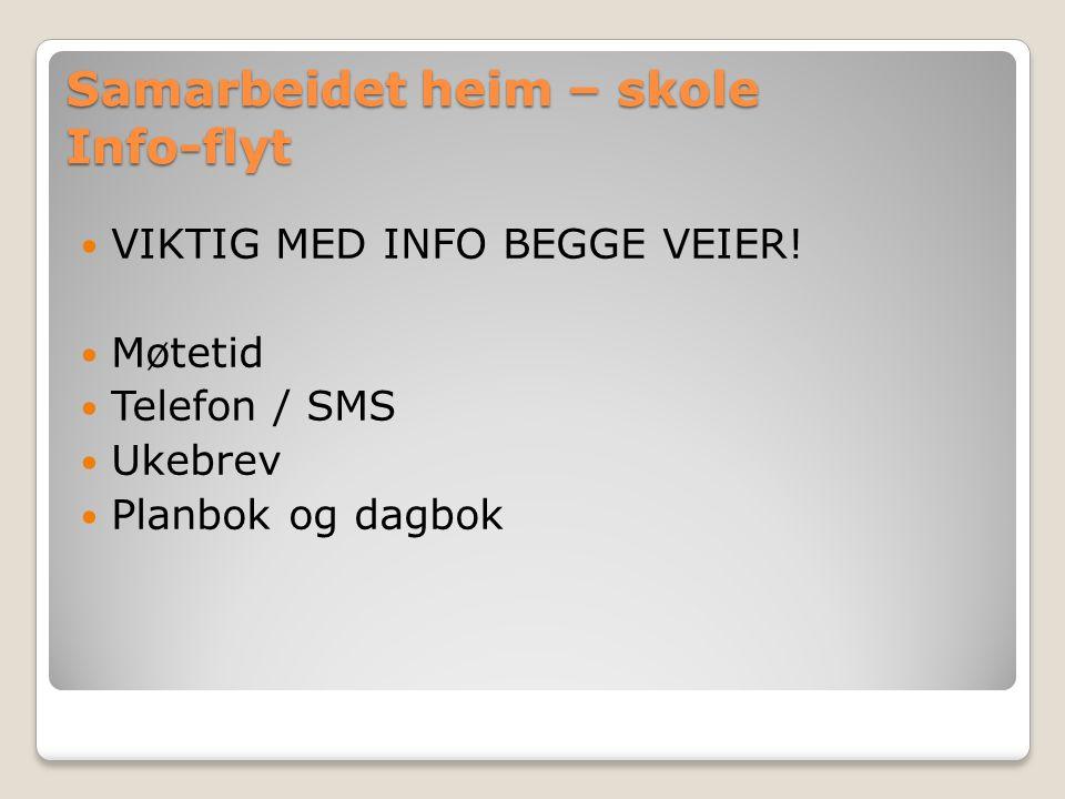 Samarbeidet heim – skole Info-flyt VIKTIG MED INFO BEGGE VEIER! Møtetid Telefon / SMS Ukebrev Planbok og dagbok