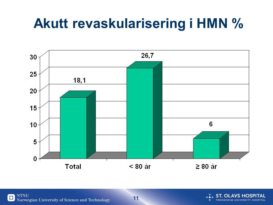 11 Akutt revaskularisering i HMN %