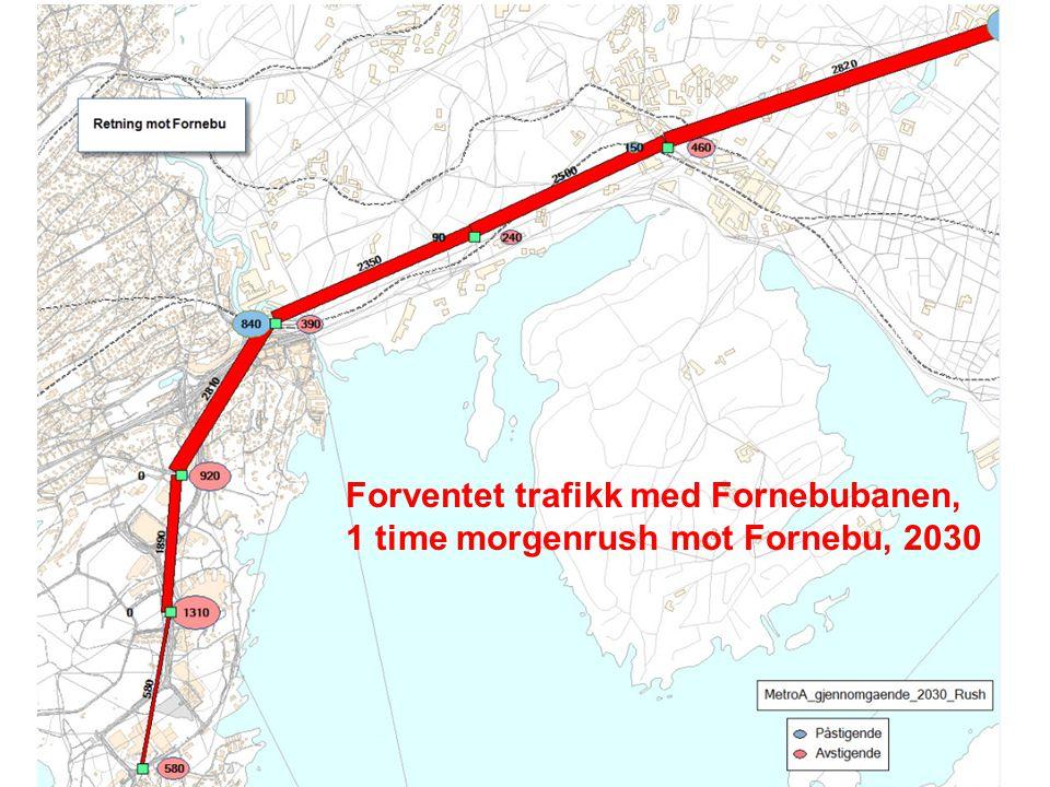 Fornebubanen – status pr 12.