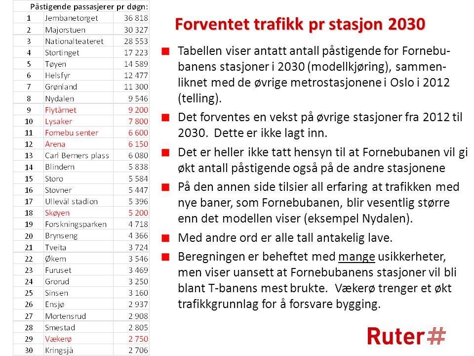 Forventet trafikk pr stasjon 2030 Tabellen viser antatt antall påstigende for Fornebu- banens stasjoner i 2030 (modellkjøring), sammen- liknet med de øvrige metrostasjonene i Oslo i 2012 (telling).