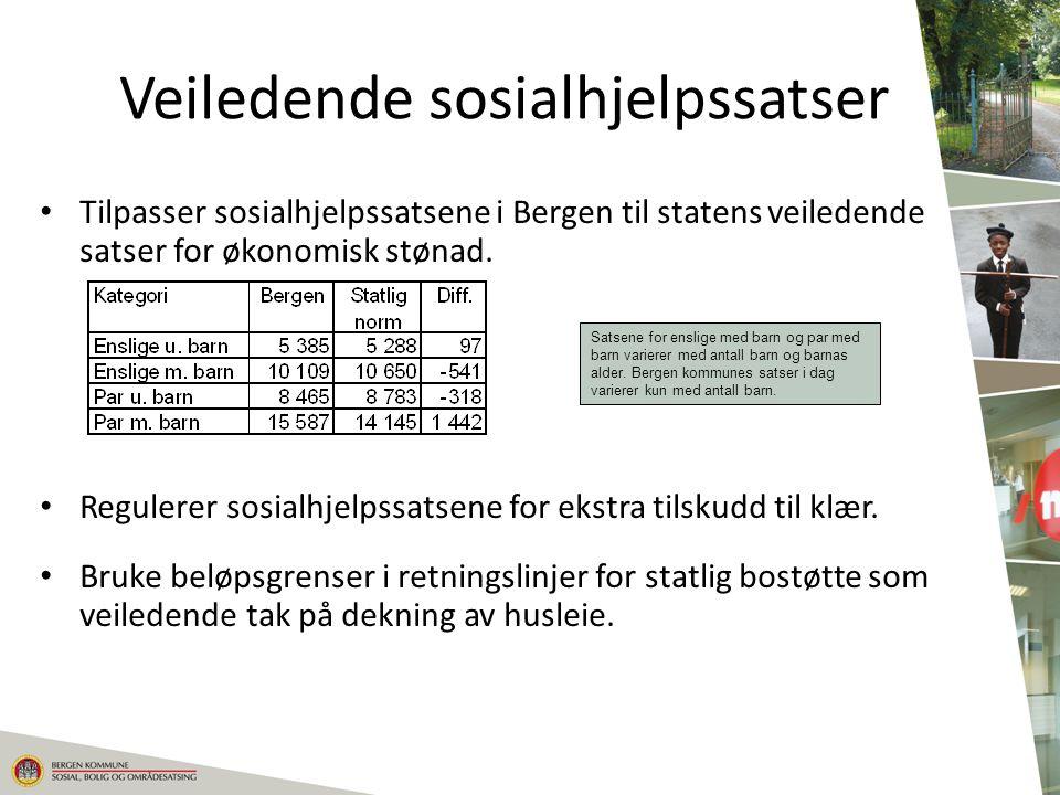 Veiledende sosialhjelpssatser Tilpasser sosialhjelpssatsene i Bergen til statens veiledende satser for økonomisk stønad. Regulerer sosialhjelpssatsene