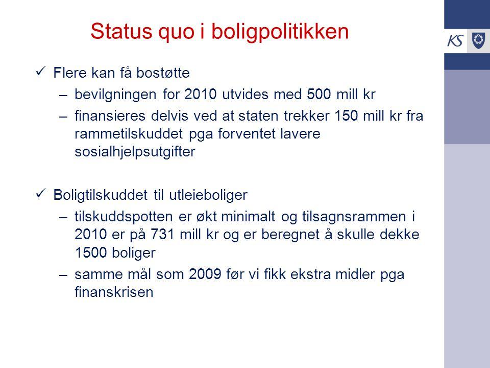 Status quo i boligpolitikken Flere kan få bostøtte –bevilgningen for 2010 utvides med 500 mill kr –finansieres delvis ved at staten trekker 150 mill k