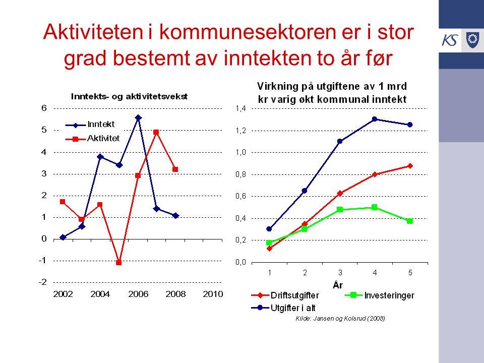 Aktiviteten i kommunesektoren er i stor grad bestemt av inntekten to år før