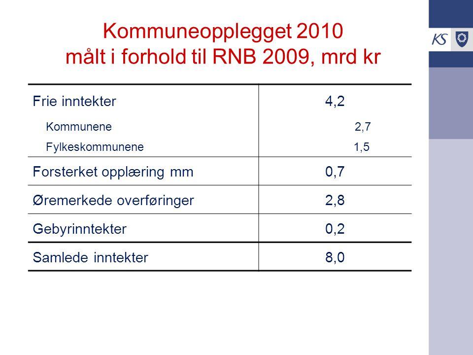 Kommuneopplegget 2010 målt i forhold til RNB 2009, mrd kr Frie inntekter4,2 Kommunene 2,7 Fylkeskommunene 1,5 Forsterket opplæring mm0,7 Øremerkede ov