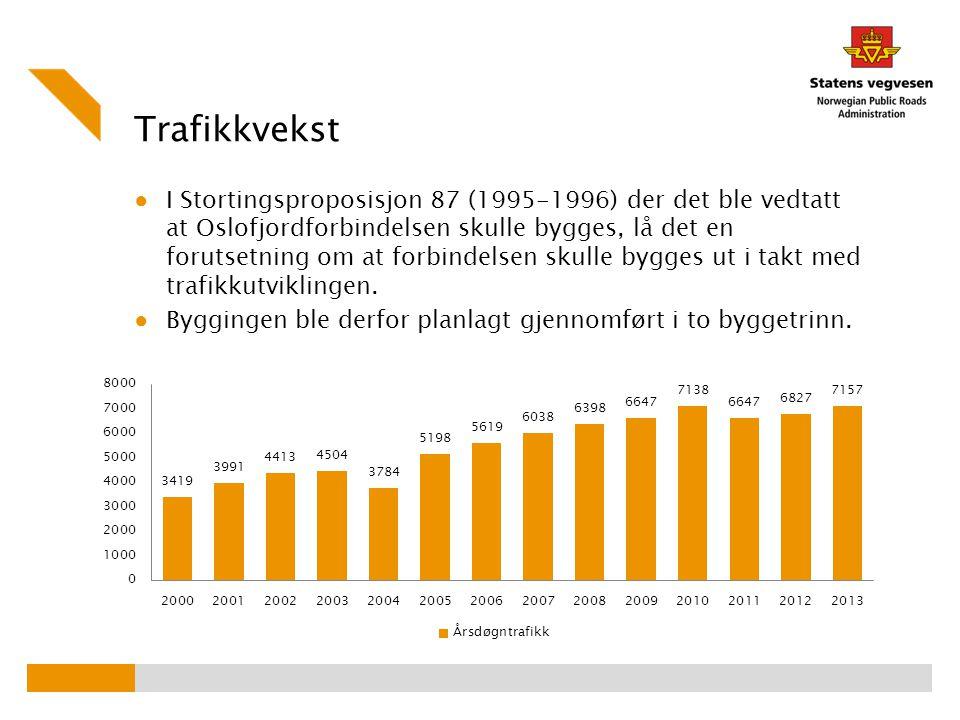 Trafikkvekst ● I Stortingsproposisjon 87 (1995-1996) der det ble vedtatt at Oslofjordforbindelsen skulle bygges, lå det en forutsetning om at forbinde