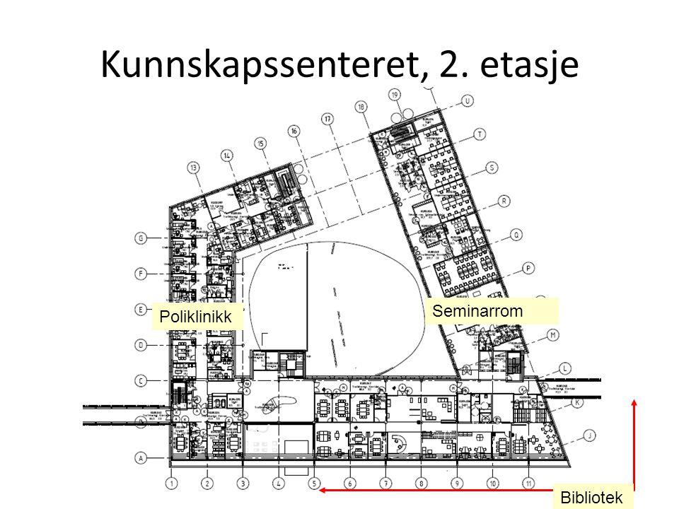 12.01.11, senterkoordinator Anne Mari S. Kvam Kunnskapssenteret, 2. etasje Bibliotek Poliklinikk Seminarrom