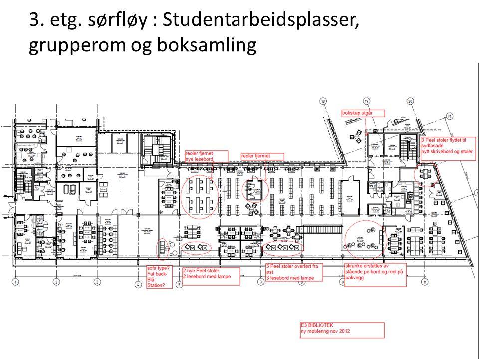 3. etg. sørfløy : Studentarbeidsplasser, grupperom og boksamling