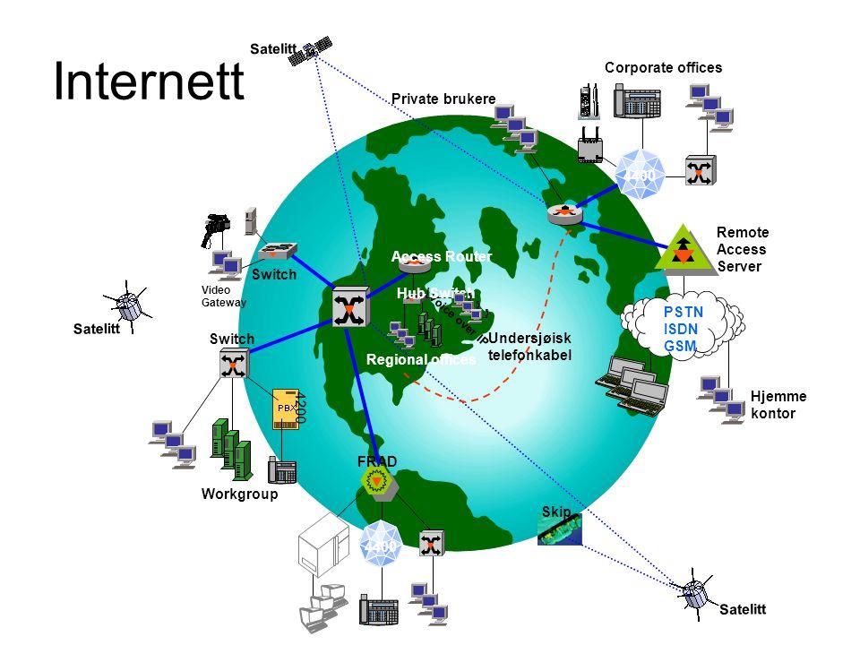 Mobile bruker e Satelitt Skip Undersjøisk telefonkabel Internett Private brukere Workgroup Switch 4200 PSTN ISDN GSM Hjemme kontor Remote Access Serve
