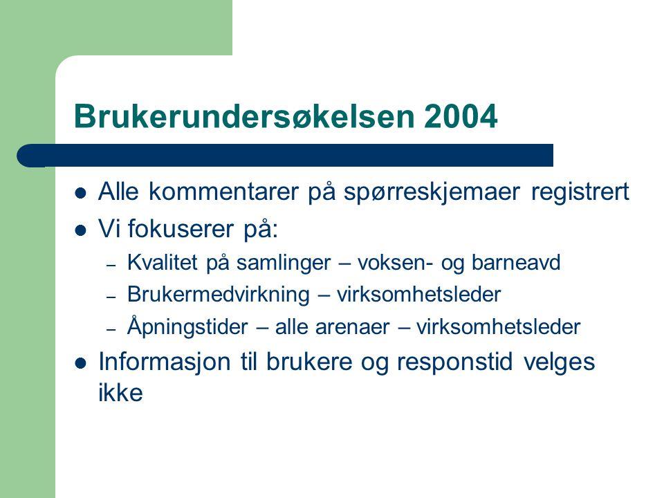 Brukerundersøkelsen 2004 Alle kommentarer på spørreskjemaer registrert Vi fokuserer på: – Kvalitet på samlinger – voksen- og barneavd – Brukermedvirkn