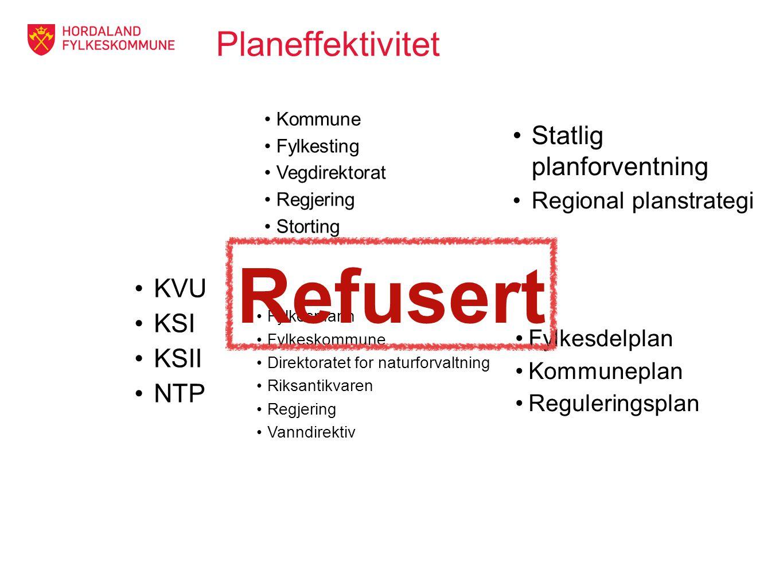 Planeffektivitet KVU KSI KSII NTP Fylkesdelplan Kommuneplan Reguleringsplan Statlig planforventning Regional planstrategi Kommune Fylkesting Vegdirekt
