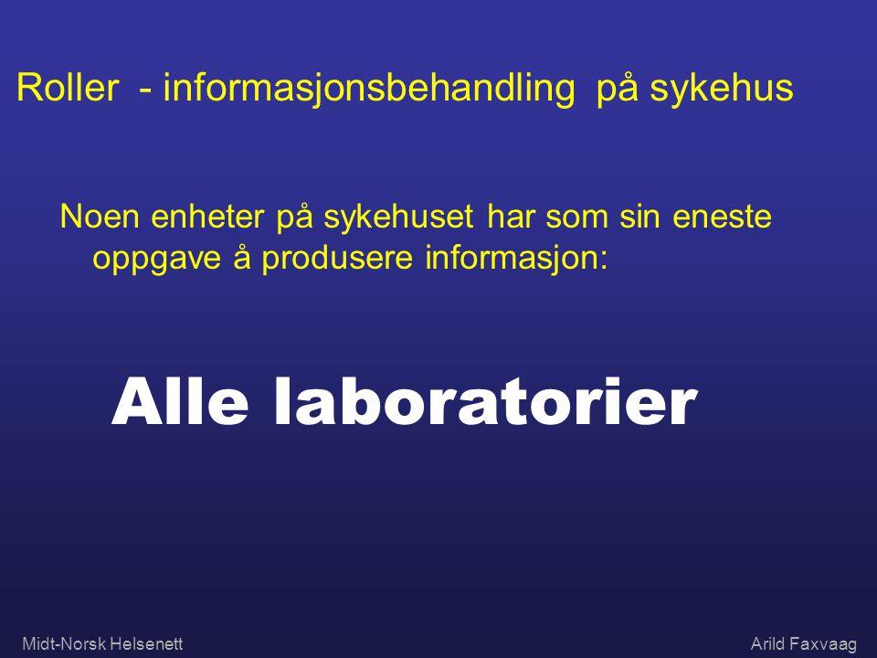 Midt-Norsk HelsenettArild Faxvaag Roller - informasjonsbehandling på sykehus Noen enheter på sykehuset har som sin eneste oppgave å produsere informas