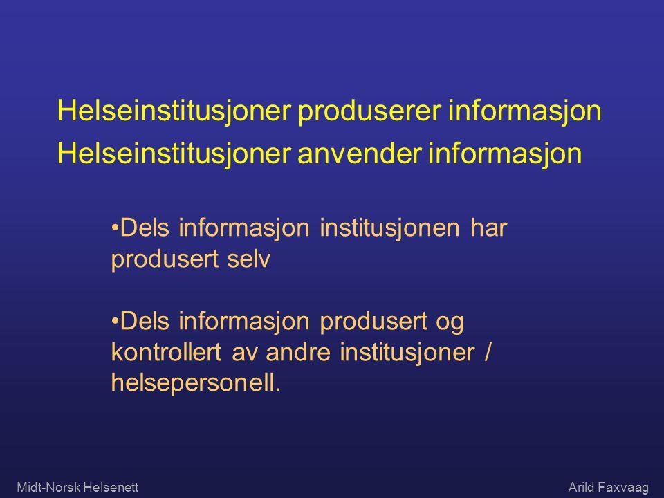 Midt-Norsk HelsenettArild Faxvaag Helseinstitusjoner produserer informasjon Helseinstitusjoner anvender informasjon Dels informasjon institusjonen har