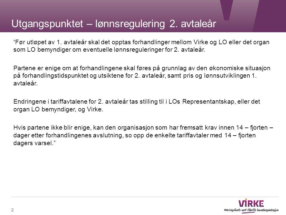 """Utgangspunktet – lønnsregulering 2. avtaleår """" Før utløpet av 1. avtaleår skal det opptas forhandlinger mellom Virke og LO eller det organ som LO bemy"""