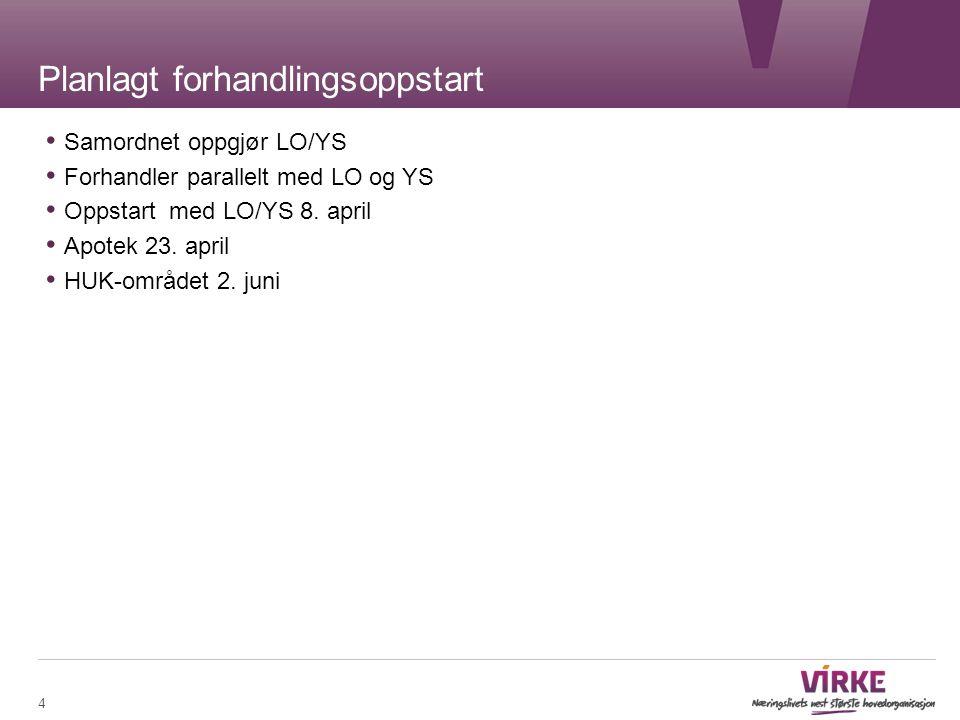 Planlagt forhandlingsoppstart Samordnet oppgjør LO/YS Forhandler parallelt med LO og YS Oppstart med LO/YS 8. april Apotek 23. april HUK-området 2. ju