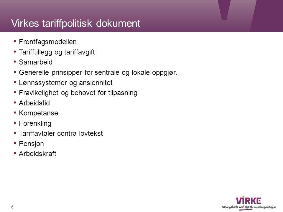 Virkes tariffpolitisk dokument Frontfagsmodellen Tarifftillegg og tariffavgift Samarbeid Generelle prinsipper for sentrale og lokale oppgjør. Lønnssys
