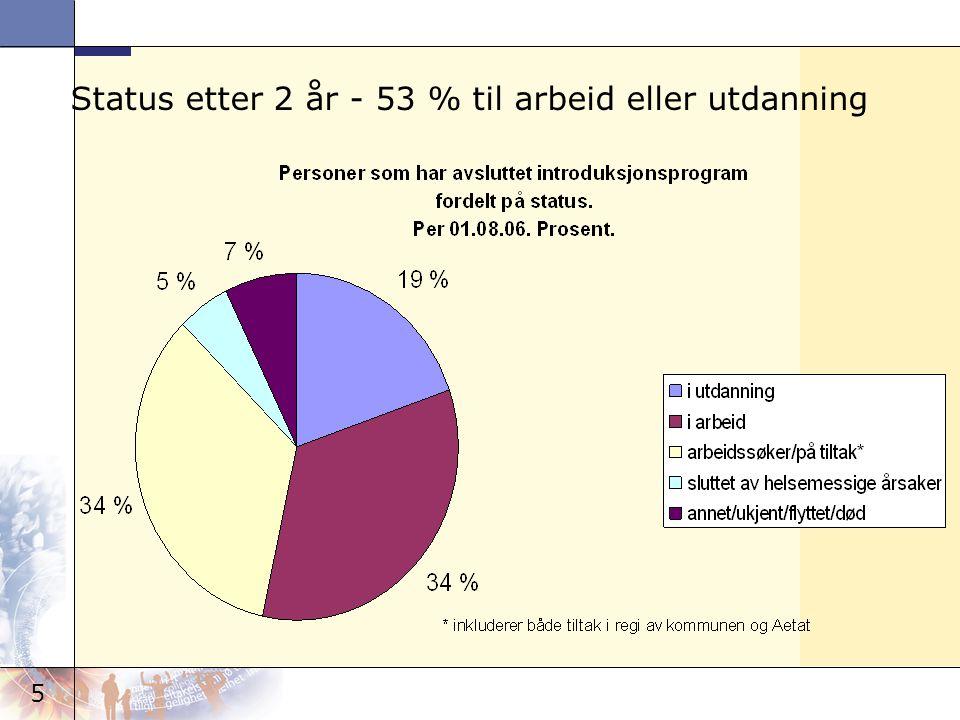 5 Status etter 2 år - 53 % til arbeid eller utdanning