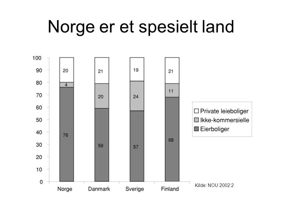 Norge er et spesielt land Kilde: NOU 2002:2