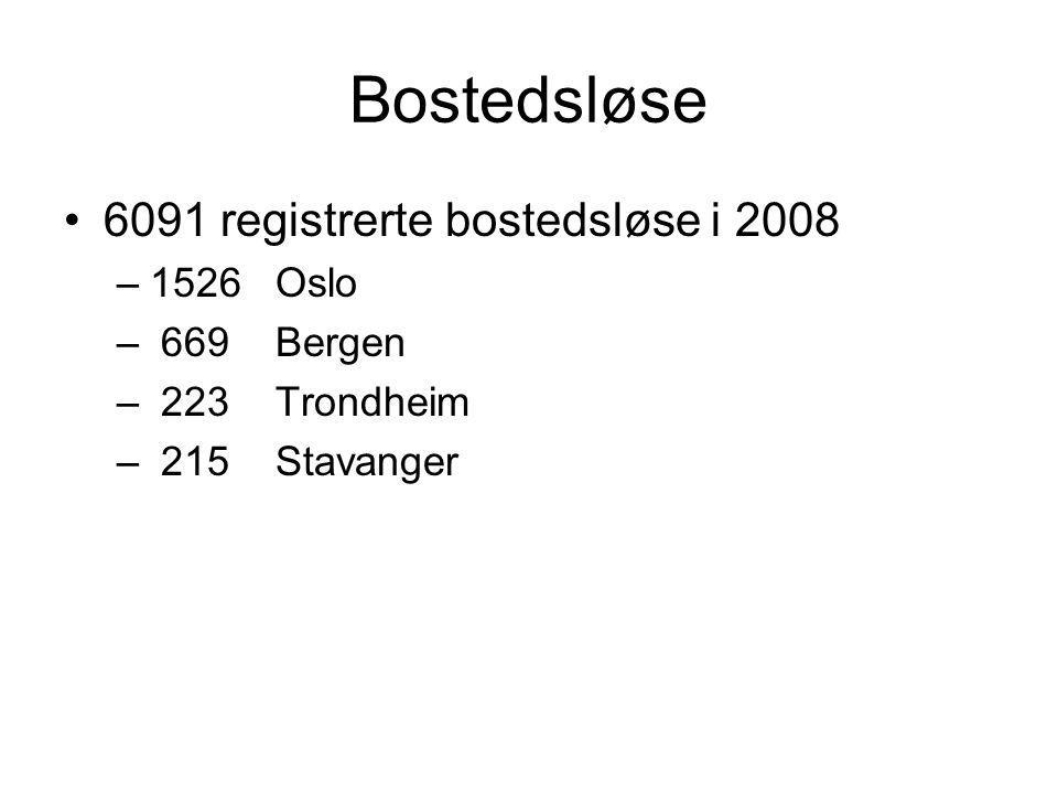 Bostedsløse 6091 registrerte bostedsløse i 2008 –1526Oslo – 669Bergen – 223Trondheim – 215Stavanger