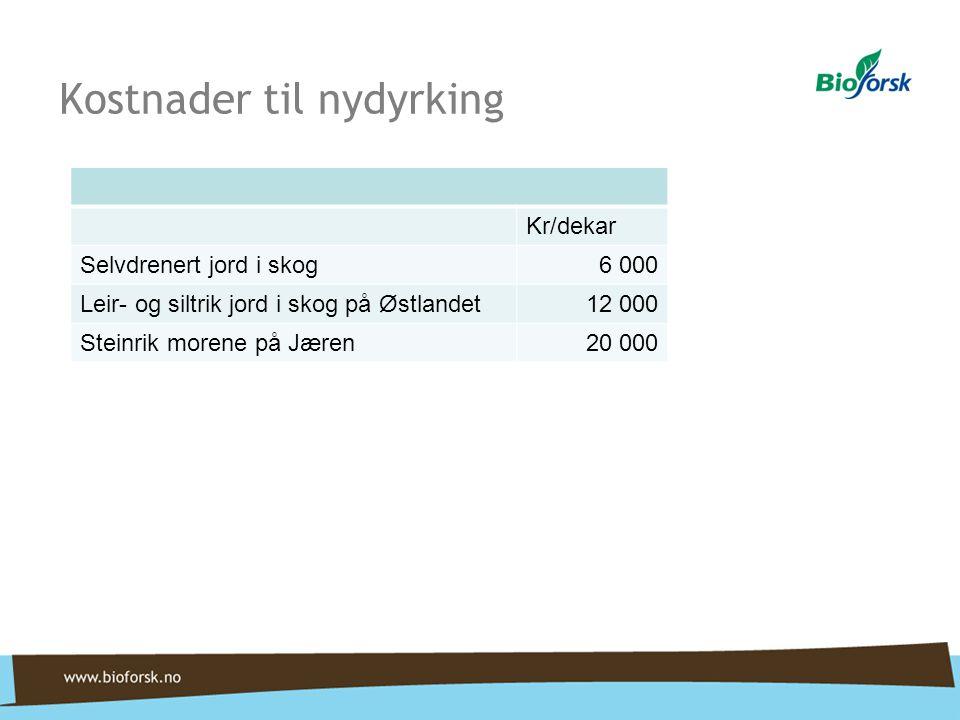 Kostnader til nydyrking Kr/dekar Selvdrenert jord i skog6 000 Leir- og siltrik jord i skog på Østlandet12 000 Steinrik morene på Jæren20 000