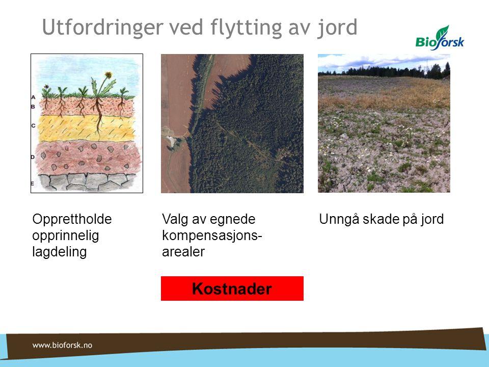 Utfordringer ved flytting av jord Opprettholde opprinnelig lagdeling Valg av egnede kompensasjons- arealer Unngå skade på jord Kostnader