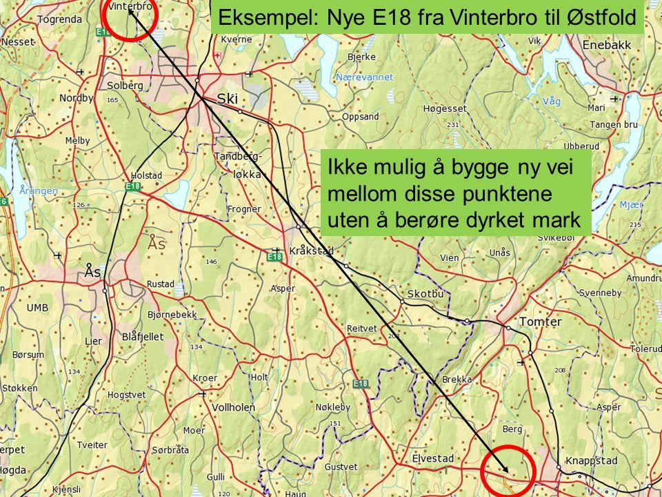 Eksempel: Nye E18 fra Vinterbro til Østfold Ikke mulig å bygge ny vei mellom disse punktene uten å berøre dyrket mark
