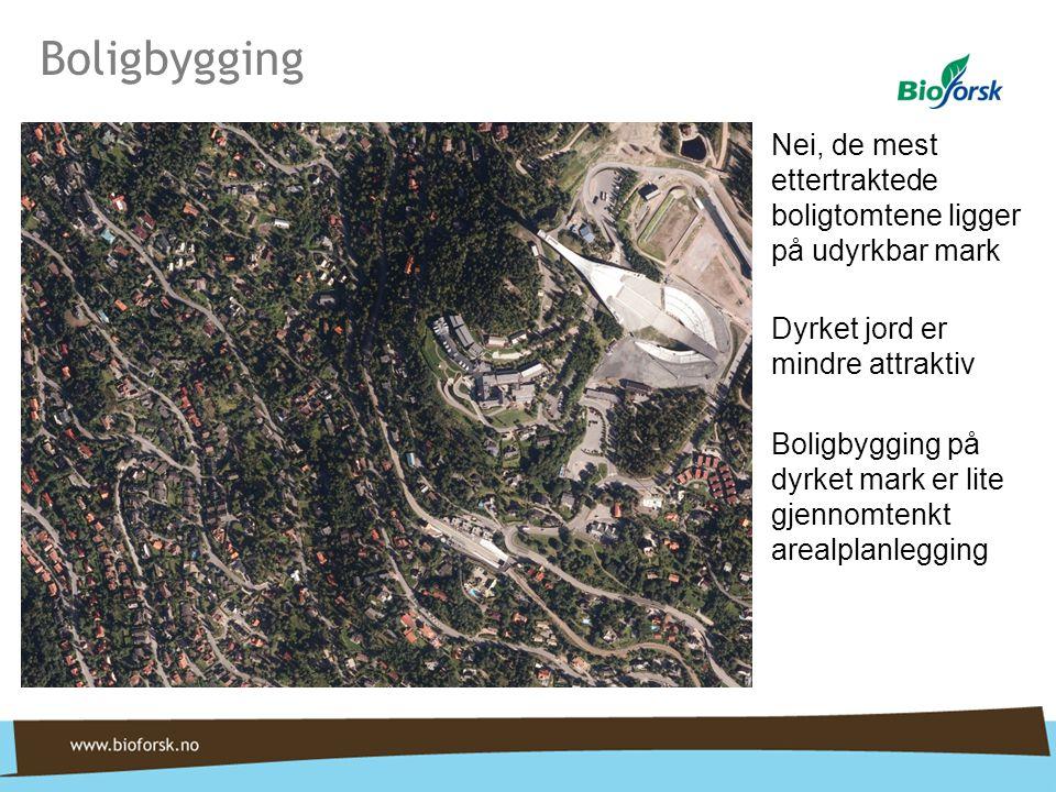 Boligbygging Nei, de mest ettertraktede boligtomtene ligger på udyrkbar mark Dyrket jord er mindre attraktiv Boligbygging på dyrket mark er lite gjenn