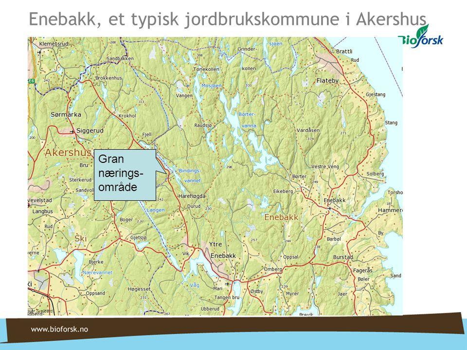 Enebakk, et typisk jordbrukskommune i Akershus Gran nærings- område