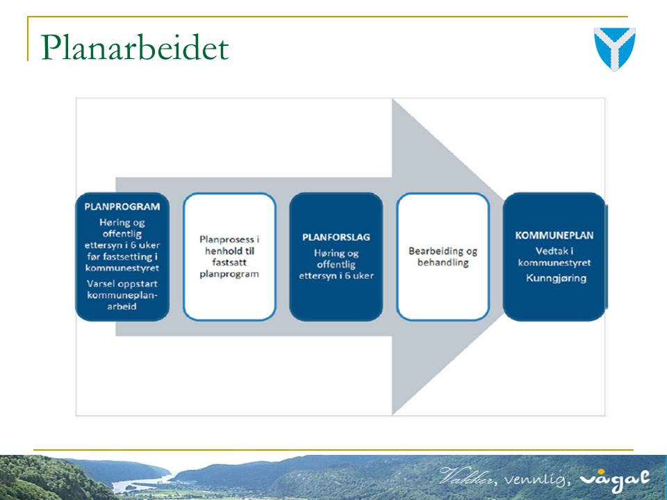 Varslet planoppstart november 2012.Planprogram vedtatt mai 2013.