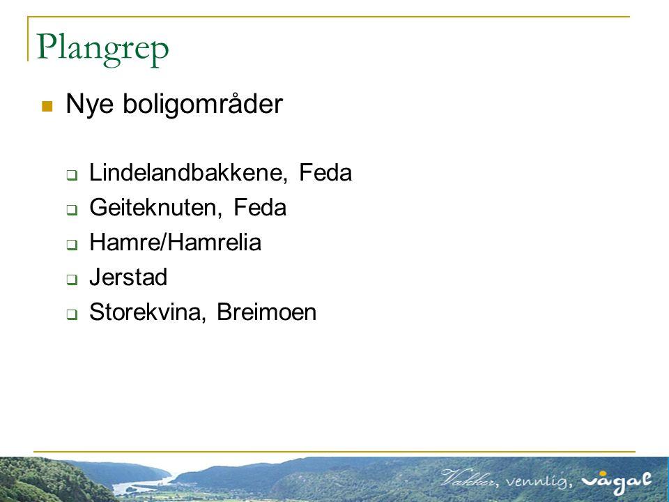 Plangrep Nye boligområder  Lindelandbakkene, Feda  Geiteknuten, Feda  Hamre/Hamrelia  Jerstad  Storekvina, Breimoen