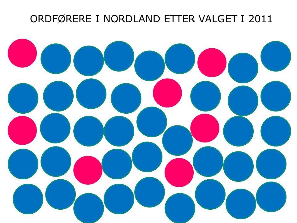 ORDFØRERE I NORDLAND ETTER VALGET I 2011