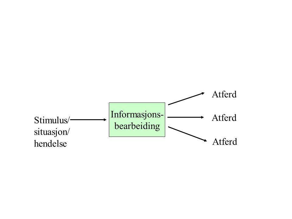 Informasjons- bearbeiding Stimulus/ situasjon/ hendelse Atferd