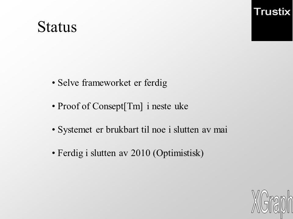 Selve frameworket er ferdig Proof of Consept[Tm] i neste uke Systemet er brukbart til noe i slutten av mai Ferdig i slutten av 2010 (Optimistisk) Status