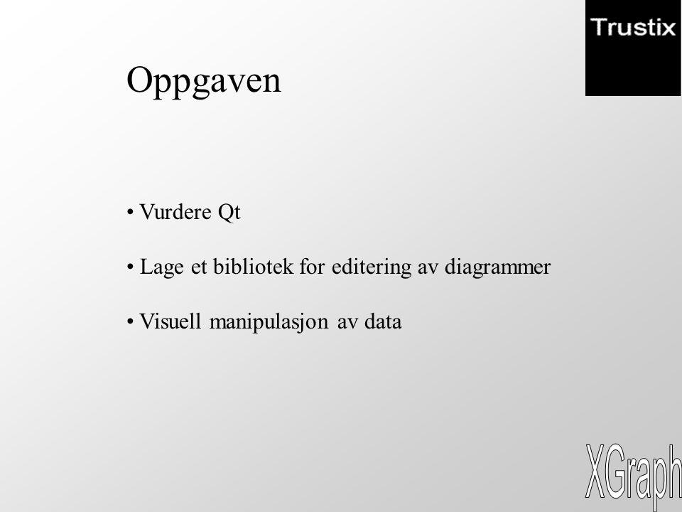 Oppgaven Vurdere Qt Lage et bibliotek for editering av diagrammer Visuell manipulasjon av data