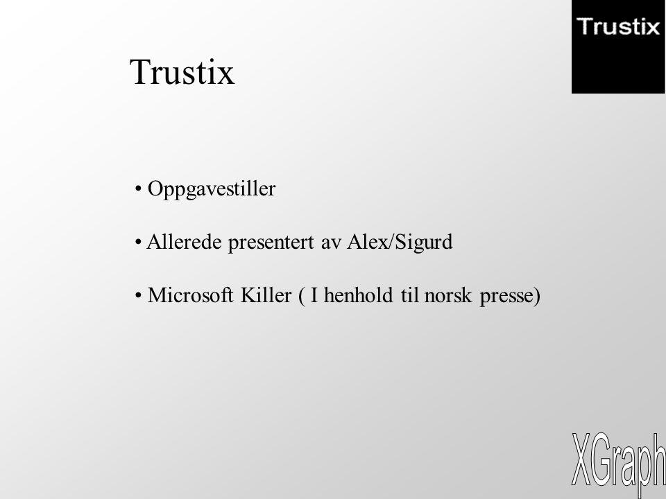 Oppgavestiller Allerede presentert av Alex/Sigurd Microsoft Killer ( I henhold til norsk presse) Trustix