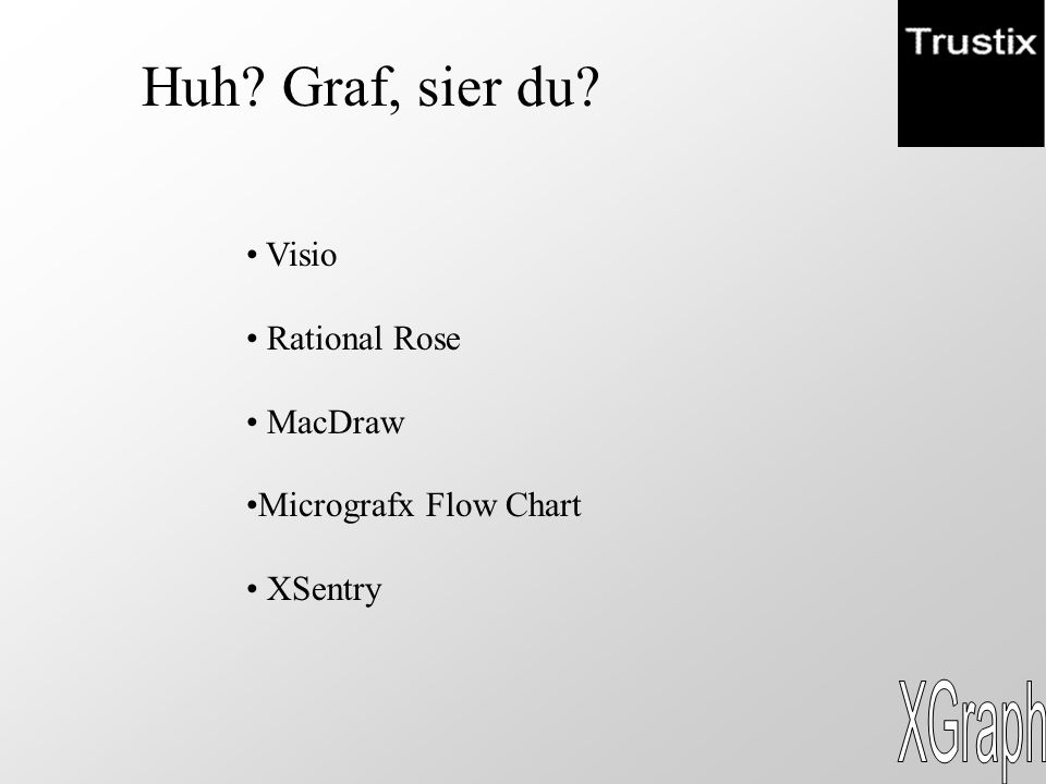 Huh? Graf, sier du? Visio Rational Rose MacDraw Micrografx Flow Chart XSentry