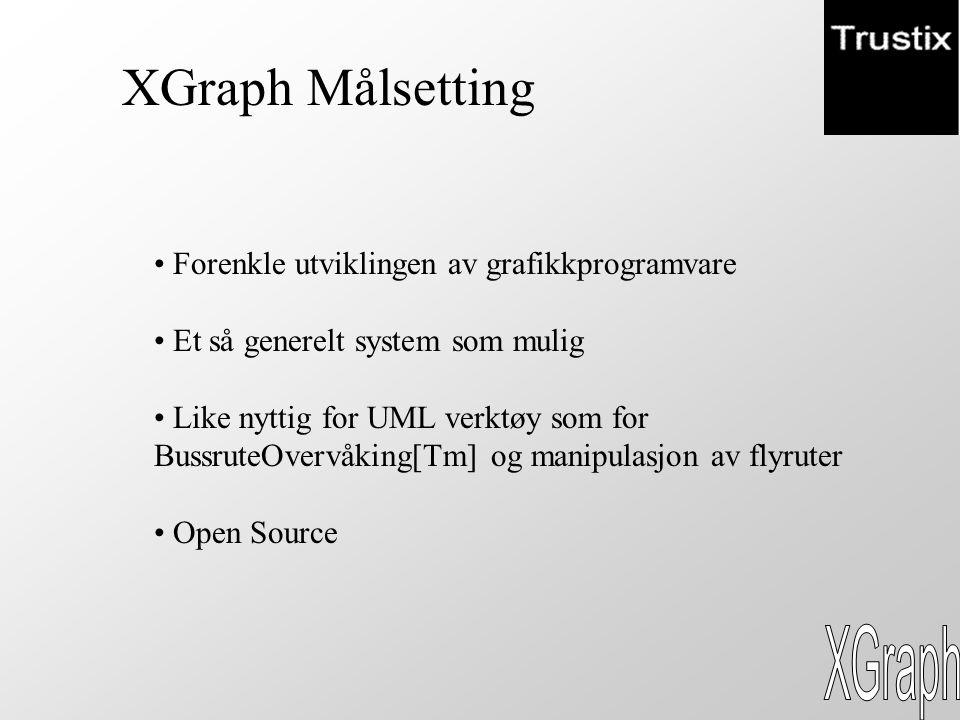 Forenkle utviklingen av grafikkprogramvare Et så generelt system som mulig Like nyttig for UML verktøy som for BussruteOvervåking[Tm] og manipulasjon av flyruter Open Source XGraph Målsetting