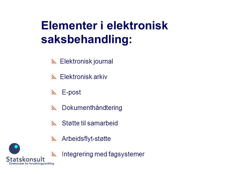 Elementer i elektronisk saksbehandling:  Elektronisk journal  Elektronisk arkiv  E-post  Dokumenthåndtering  Støtte til samarbeid  Arbeidsflyt-støtte  Integrering med fagsystemer