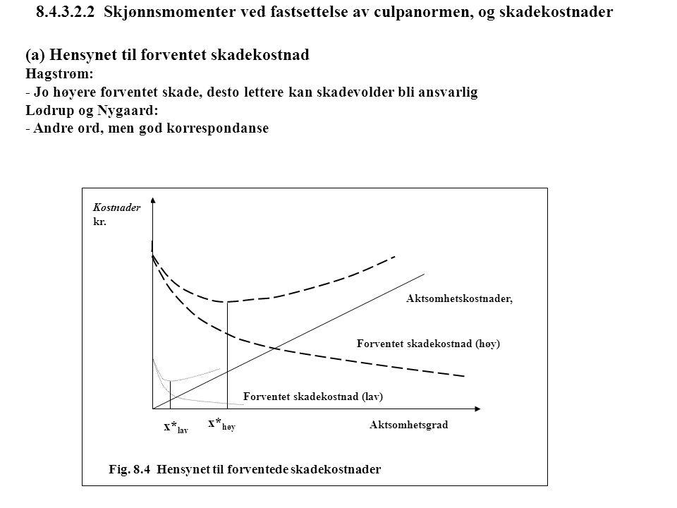 8.4.3.2.2 Skjønnsmomenter ved fastsettelse av culpanormen, og skadekostnader Forventet skadekostnad (lav) Forventet skadekostnad (høy) Aktsomhetskostnader, Aktsomhetsgrad x* lav x* høy Kostnader kr.