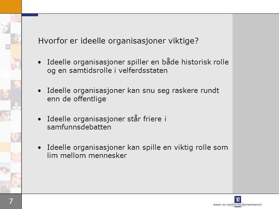 8 Hva er frivillighet.